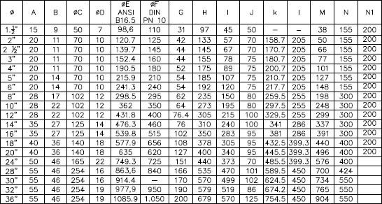 Dimensões válvulas Borboletas tabela