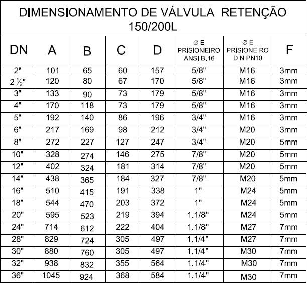 DIMENSIONAMENTO TÉCNICO 150LBS - vls válvulas